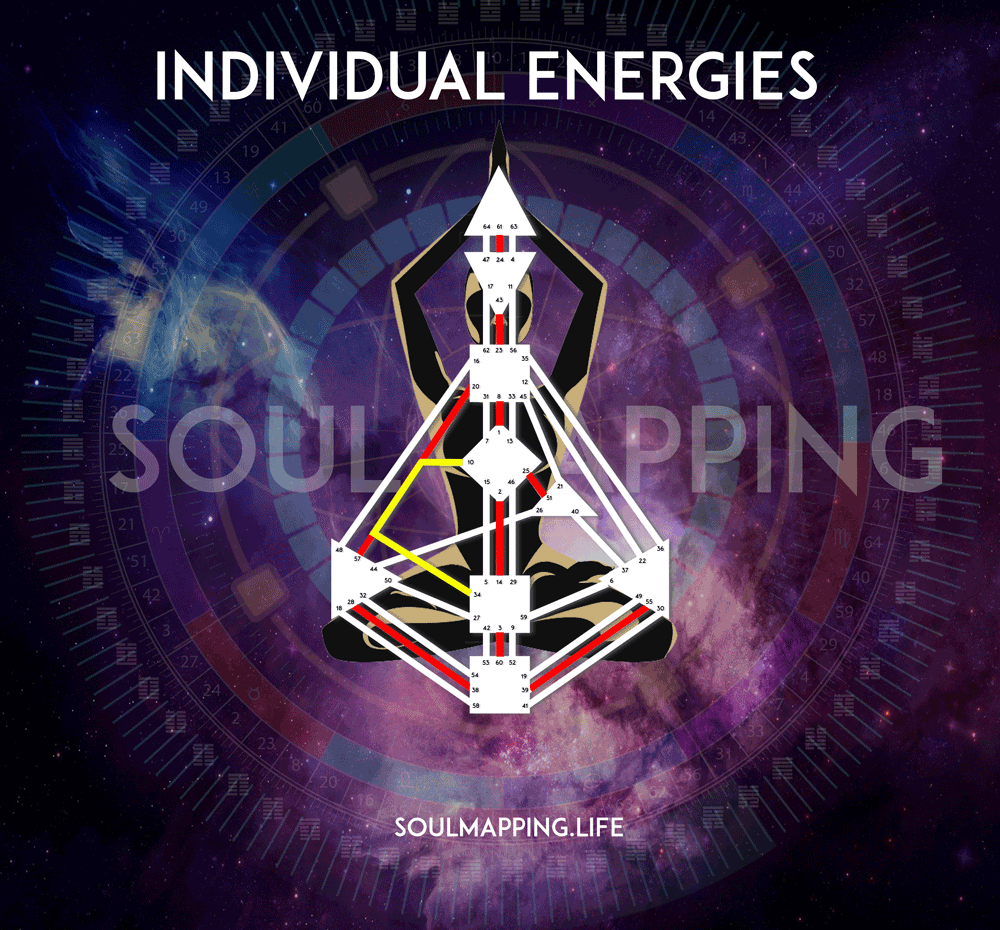 Individual Mutative Channels Human Design Soul Mapping